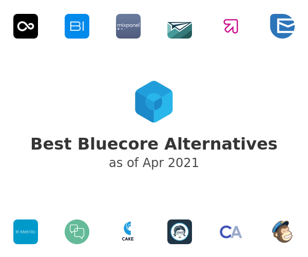 Best Bluecore Alternatives