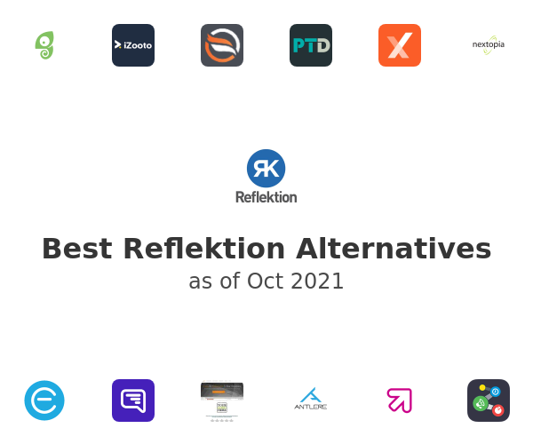 Best Reflektion Alternatives