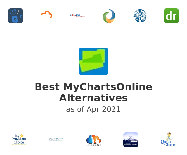Best MyChartsOnline Alternatives