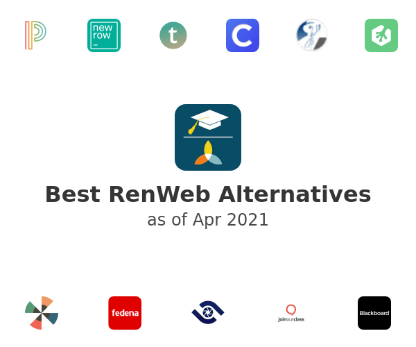 Best RenWeb Alternatives