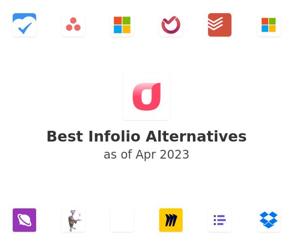 Best Infolio Alternatives