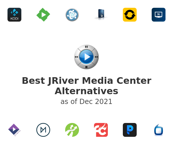 Best JRiver Media Center Alternatives