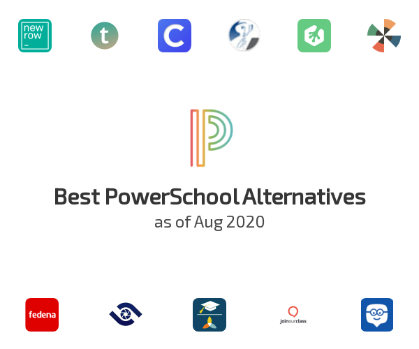 Best PowerSchool Alternatives