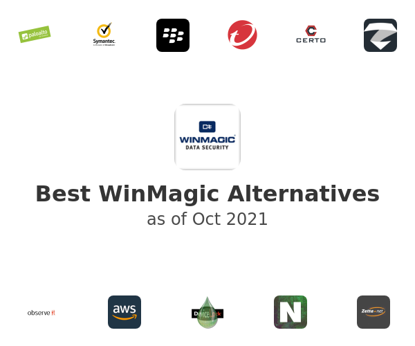 Best WinMagic Alternatives