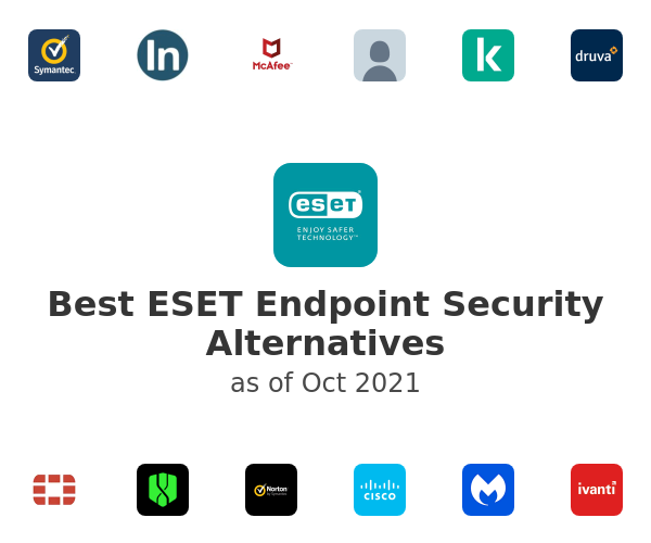 Best ESET Endpoint Security Alternatives