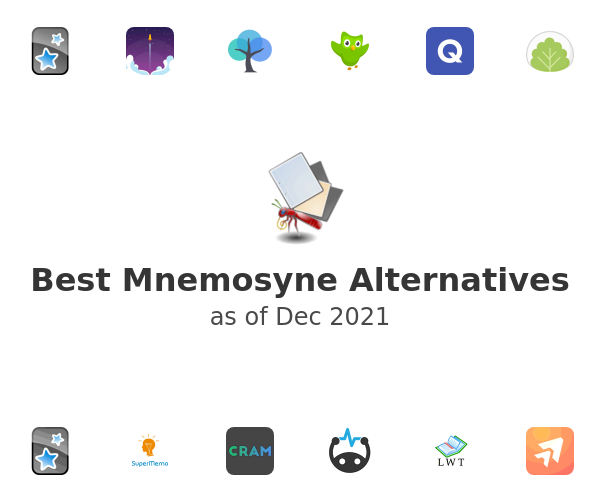 Best Mnemosyne Alternatives