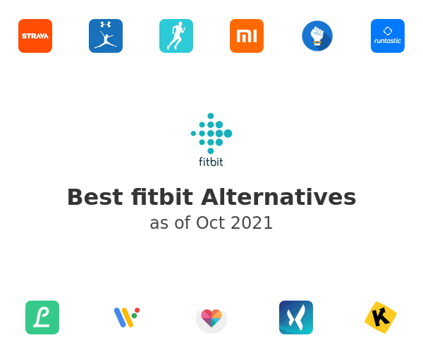 Best fitbit Alternatives