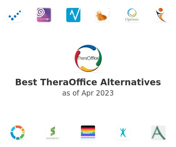 Best TheraOffice Alternatives