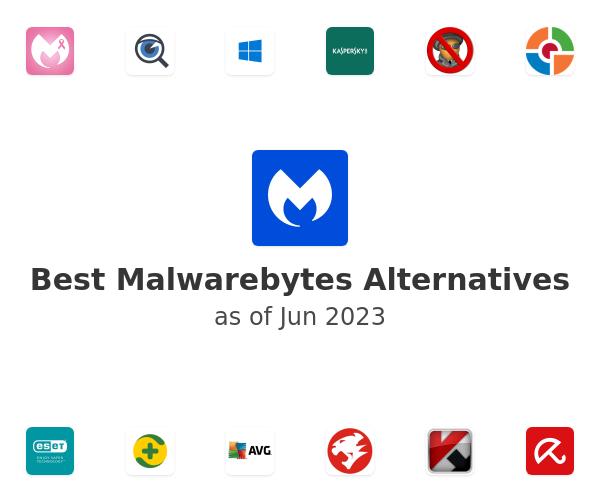 Best Malwarebytes Alternatives