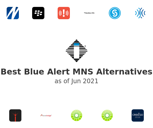 Best Blue Alert MNS Alternatives