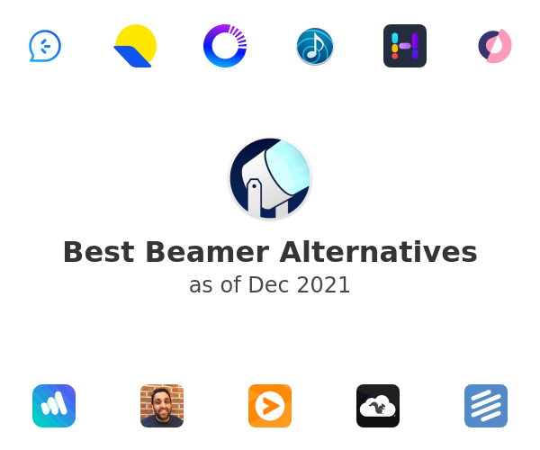 Best Beamer Alternatives