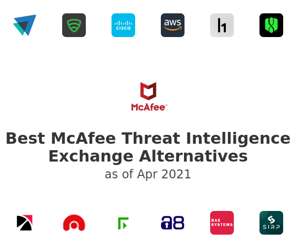 Best McAfee Threat Intelligence Exchange Alternatives