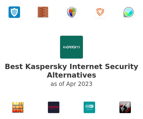 Best Kaspersky Internet Security Alternatives