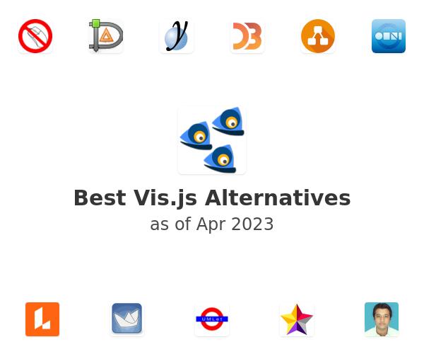 Best Vis.js Alternatives