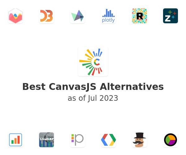 Best CanvasJS Charts Alternatives