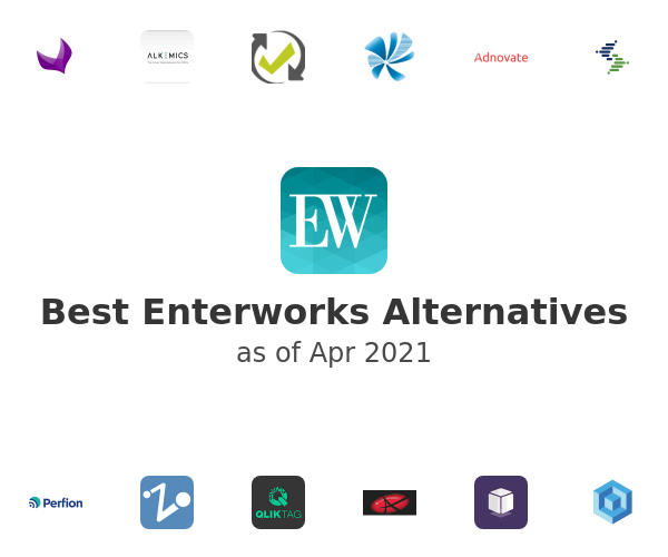 Best Enterworks Alternatives