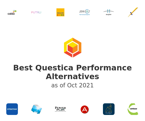 Best Questica Performance Alternatives