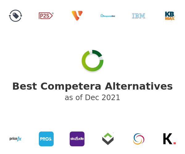 Best Competera Alternatives