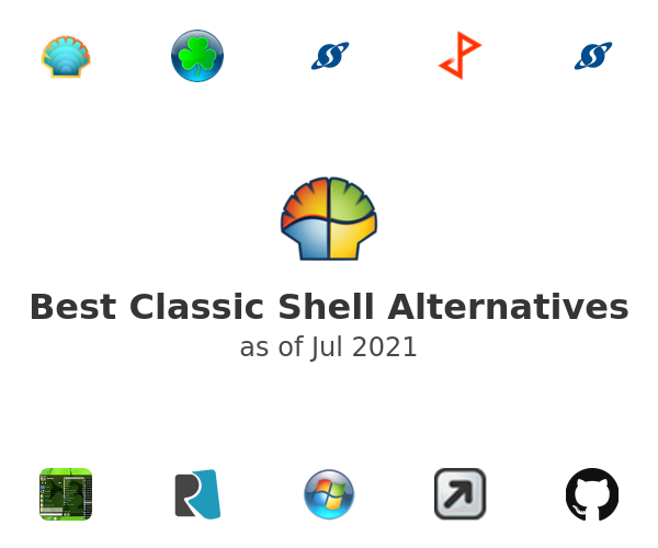 Best Classic Shell Alternatives