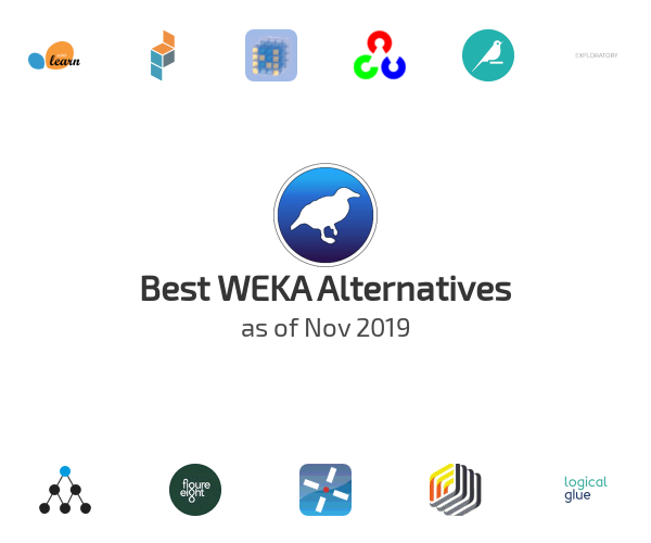 Best WEKA Alternatives