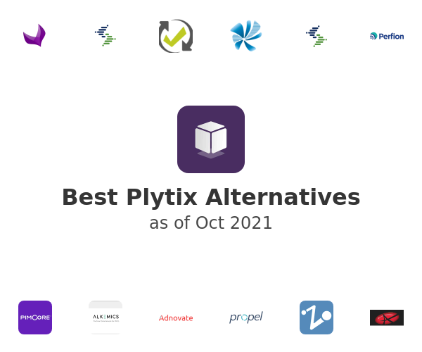 Best Plytix Alternatives