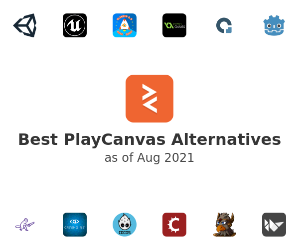 Best PlayCanvas Alternatives