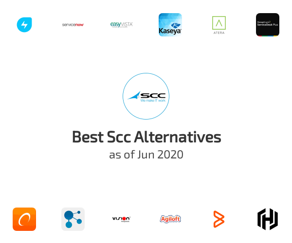 Best Scc Alternatives