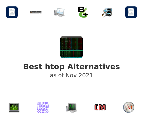 Best htop Alternatives
