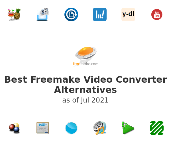 Best Freemake Video Converter Alternatives