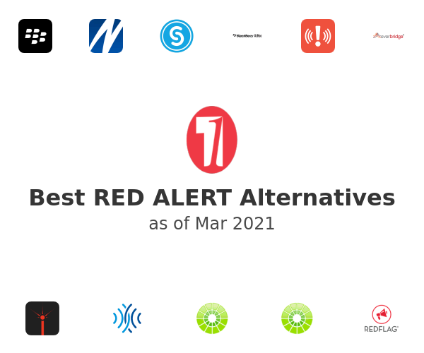 Best RED ALERT Alternatives