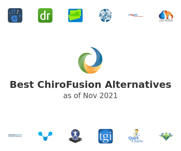 Best ChiroFusion Alternatives