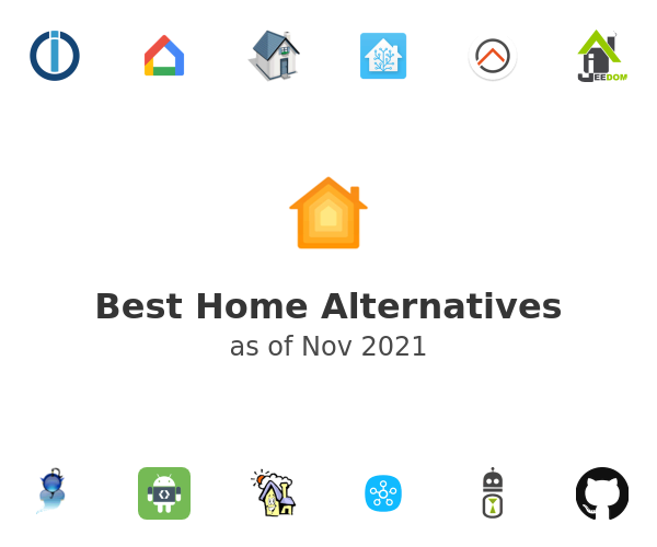 Best Home Alternatives