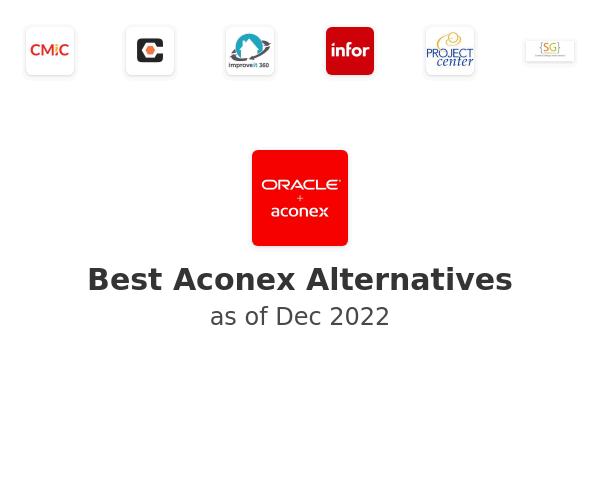 Best Aconex Alternatives