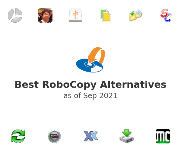 Best RoboCopy Alternatives