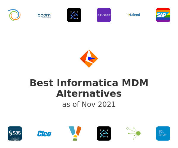 Best Informatica MDM Alternatives