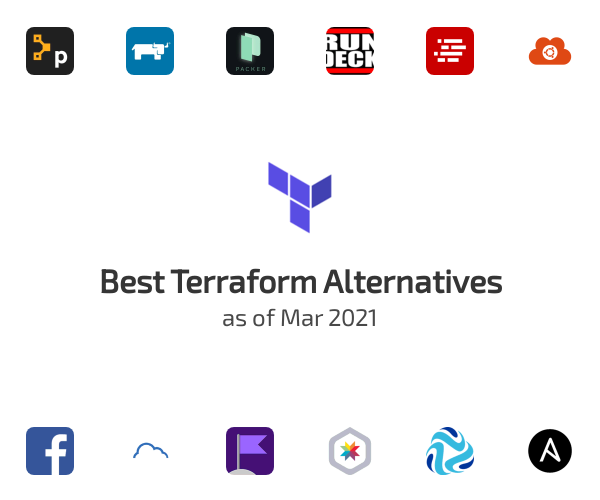 Best Terraform Alternatives