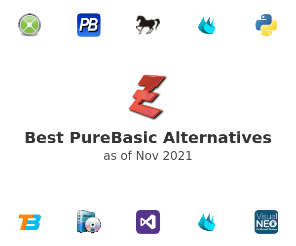 Best PureBasic Alternatives