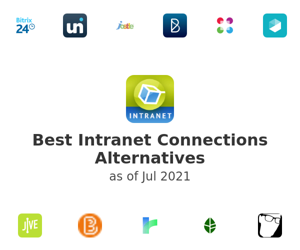 Best Intranet Connections Alternatives