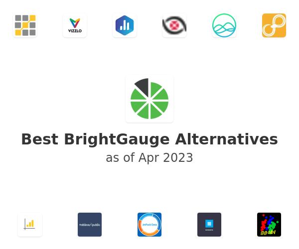 Best BrightGauge Alternatives