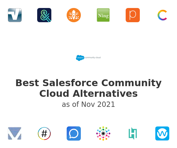 Best Salesforce Community Cloud Alternatives