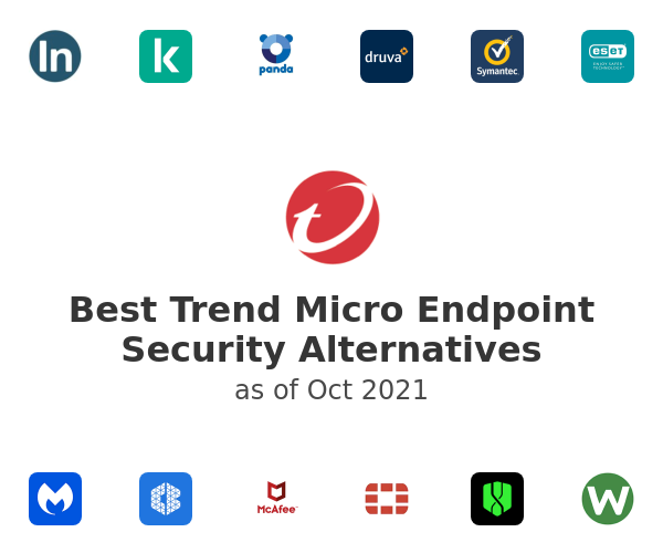 Best Trend Micro Endpoint Security Alternatives