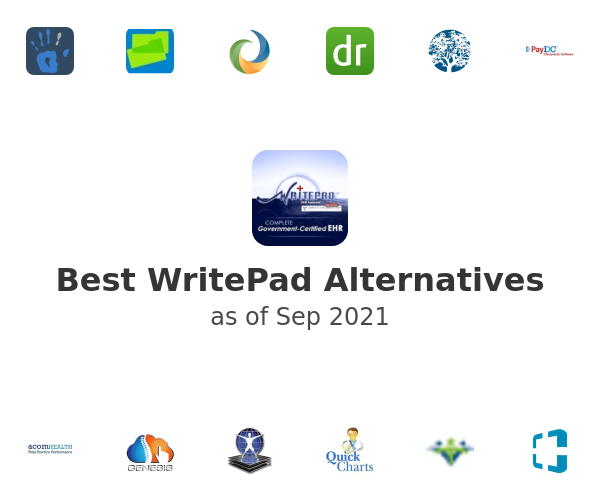 Best WritePad Alternatives