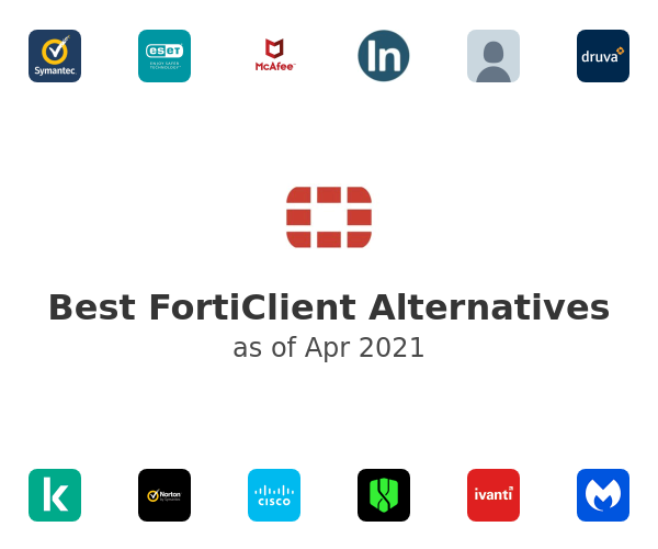 Best FortiClient Alternatives