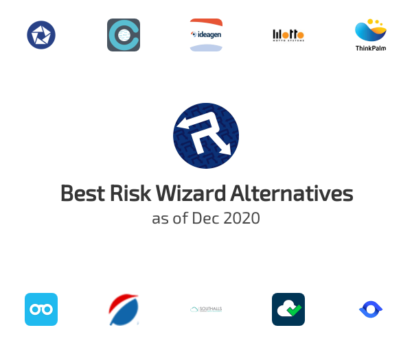 Best Risk Wizard Alternatives