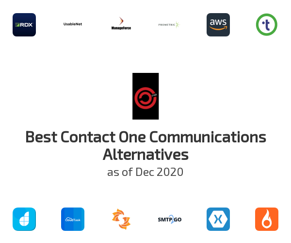 Best Contact One Communications Alternatives