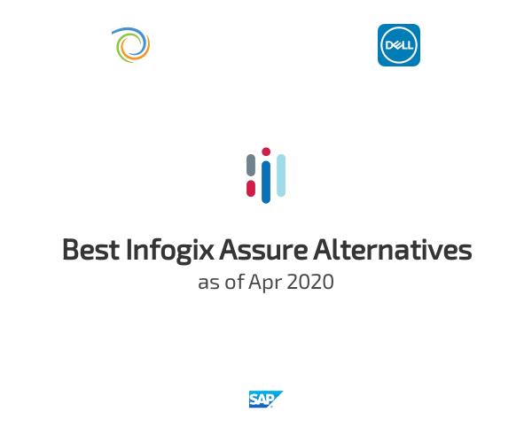 Best Infogix Assure Alternatives