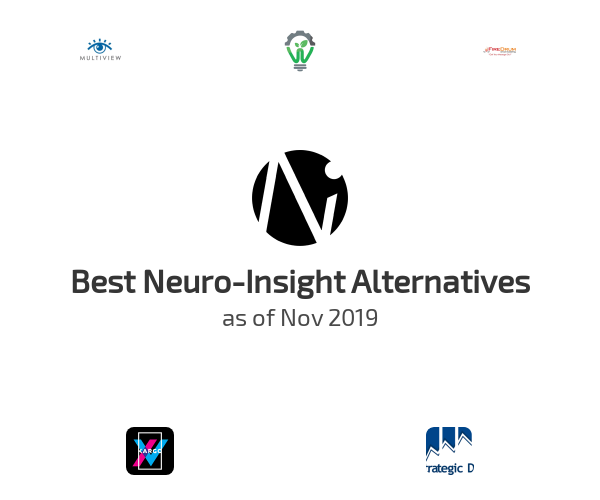 Best Neuro-Insight Alternatives