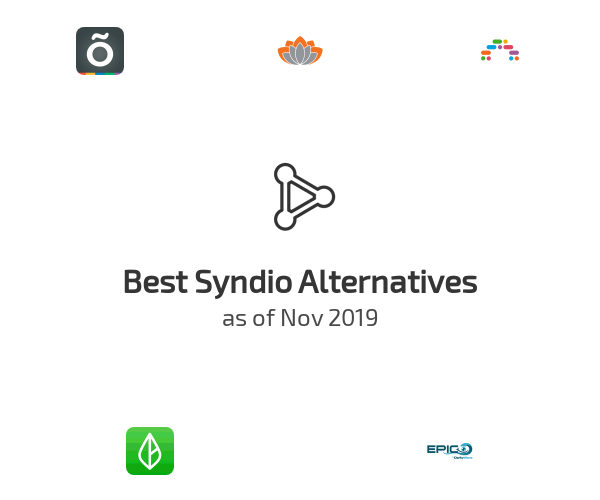 Best Syndio Alternatives