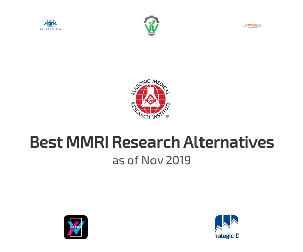 Best MMRI Research Alternatives