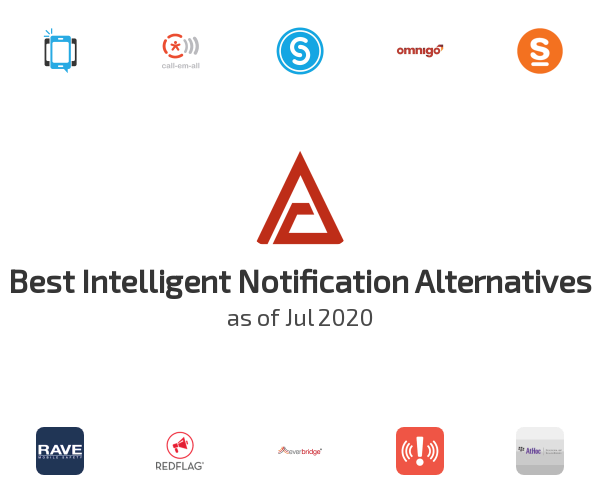 Best Intelligent Notification Alternatives
